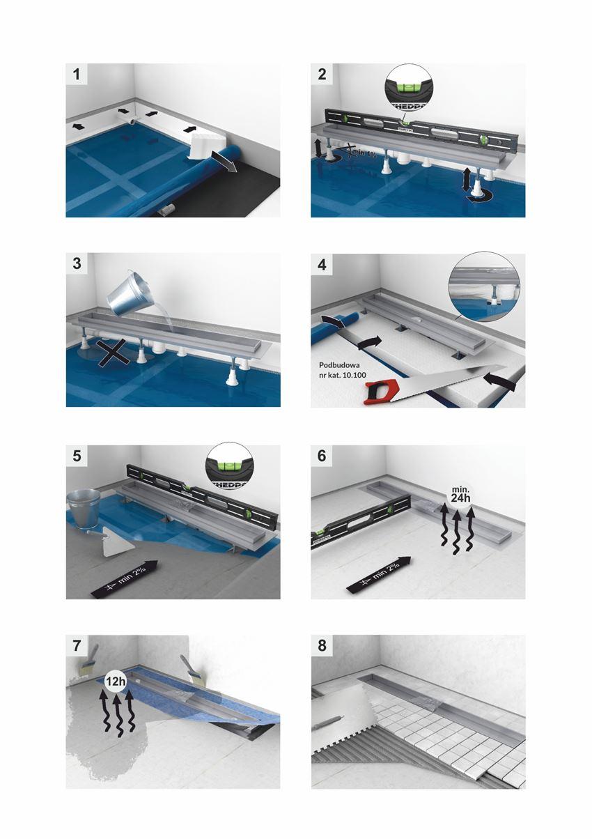Instrukcja montażowa odpływu Schedpol Slim Lux