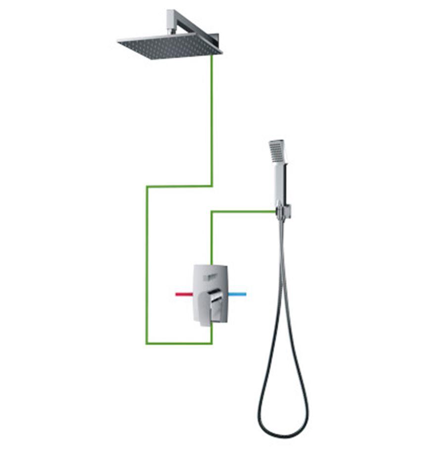 Kompletny łazienkowy system podtynkowy Omnires Murray