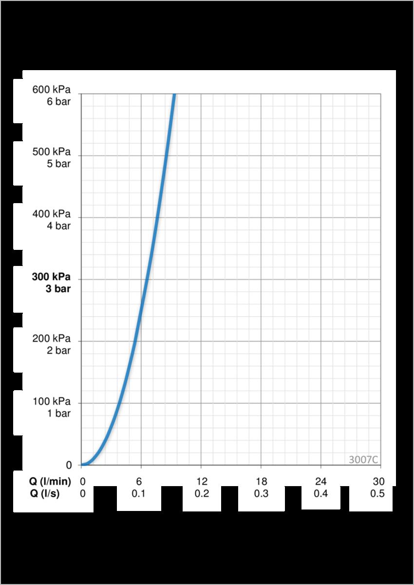 Element natynkowy do baterii umywalkowej podtynkowej Oras Inspera przepływ