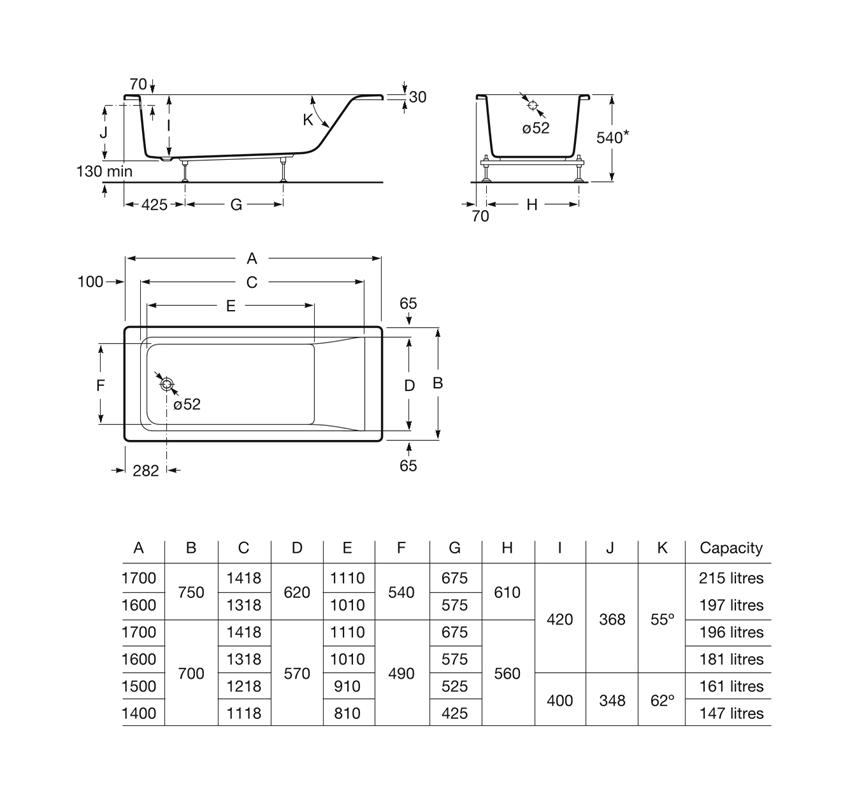 Prostokątna wanna akrylowa z hydromasażem Smart WaterAir Plu Roca Easy rysunek techniczny