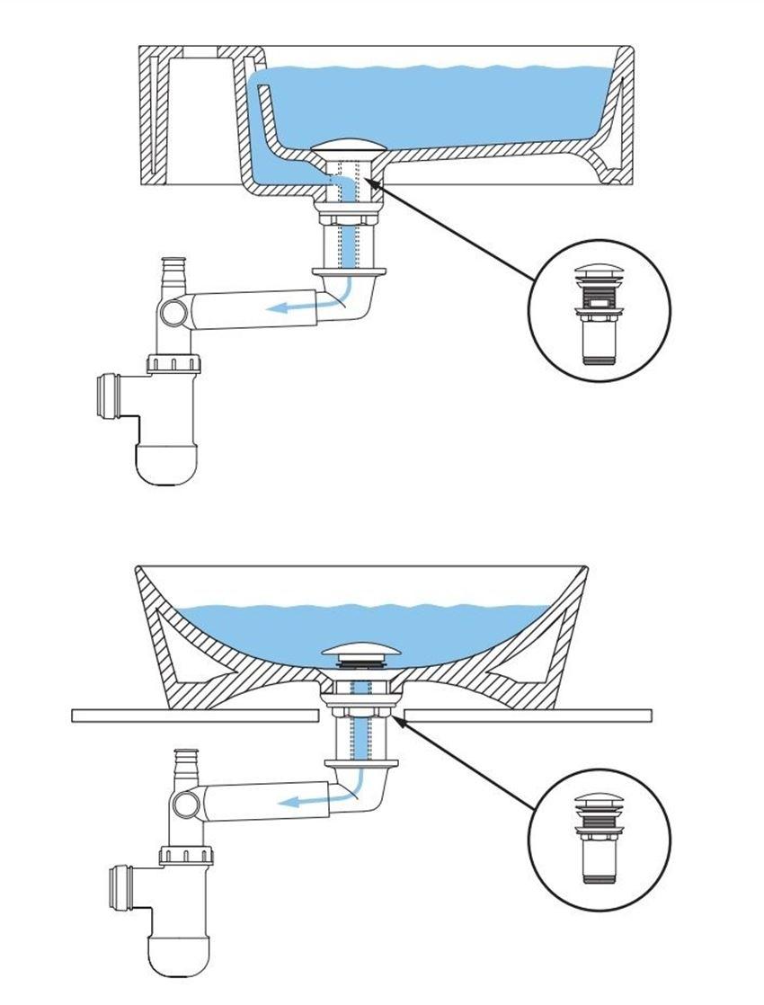 Korek uniwersalny kwadratowy z przelewem i tuleją Deante Click-Clack rysunek
